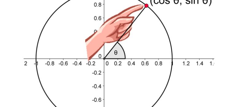 Clases de Matemática CBC   [¡Más BONUS de 4 resueltos completos!]